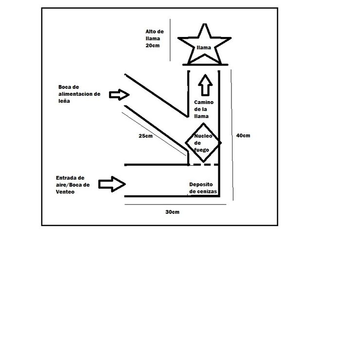 image result for apostol rocket stove size