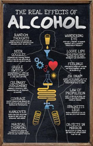 the effects of alcohol on me Science explains some of the side effects that may occur when you mix alcohol and marijuana.