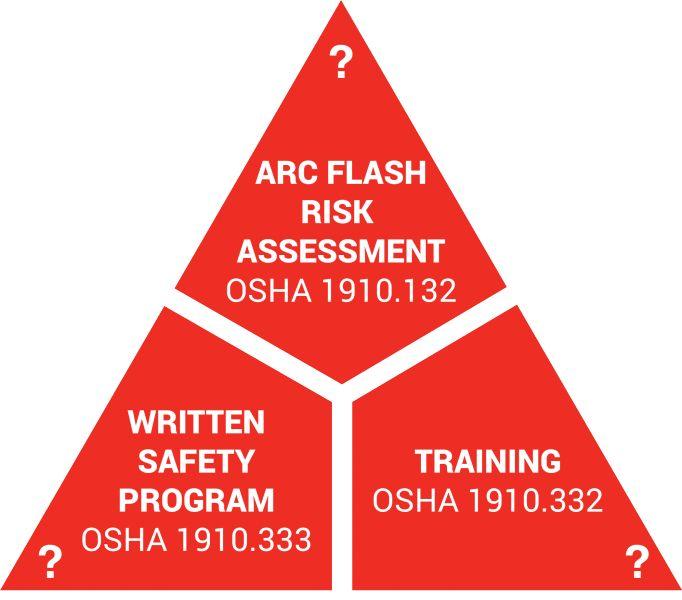 osha compliance manual free download