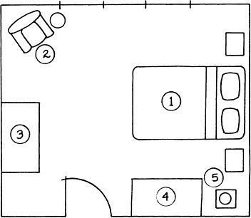 Feng Shui : 1. The bed's location is nestled between the children and relationship corners. It also has a view of the door. 2. With the chair in the corner near a window. 3. Shelves, or an armoire, along that same wall (your knowledge/health areas). 4. The dresser is now in the helpful people corner–helping you stay organized and clutter-free. 5. A mobile, or small piece of sculpture, in the corner next to the dresser will keep the chi from getting trapped next to the bed.