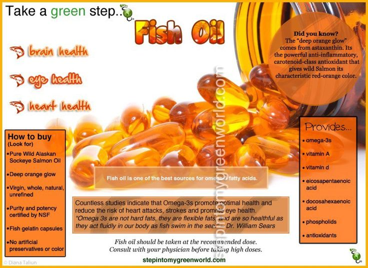 32 best omega 3 news images on pinterest omega 3 diet for Fish oils are a good dietary source of