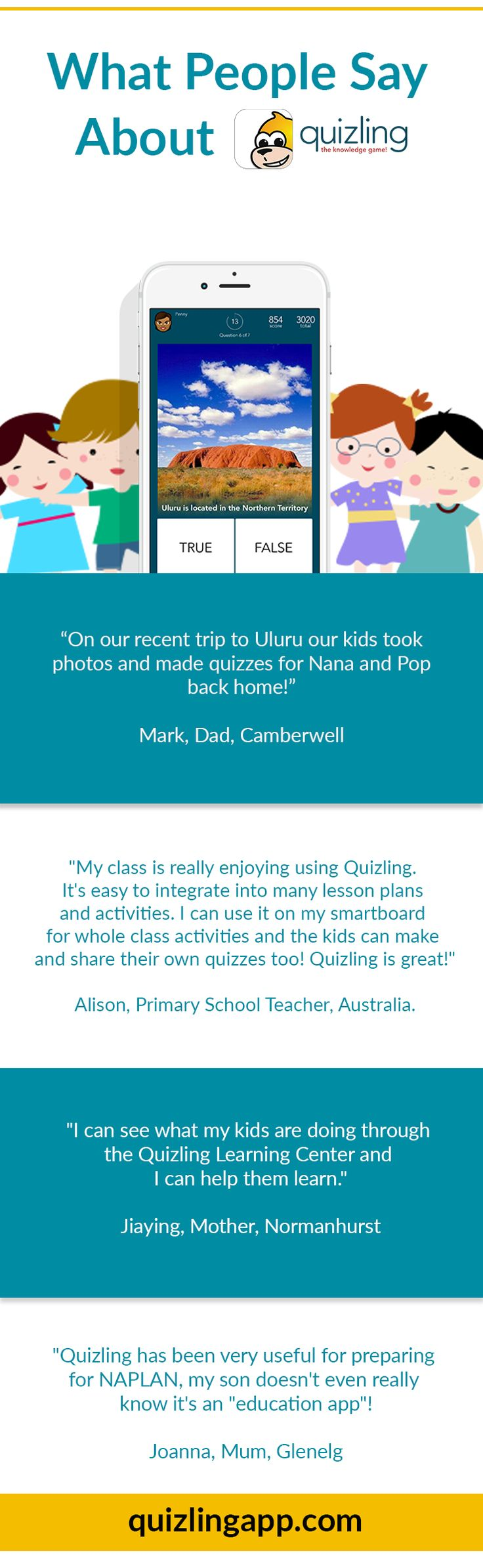 We love hearing what people thunk  about Quizling because it inspires us to do better. Quizling is a FREE educational technology app for teachers, parents and students to play, share and create their own quizzes!  It's easy to use and an excellent way to use edtech to engage students in the classroom.
