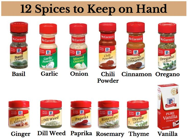 Lean & Luscious Corner Blog: 12 Spices to keep on hand