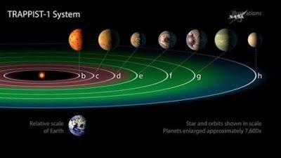Noticias Que Te Informan: Los 7 planetas nuevos cuanto tardaríamos en llegar...