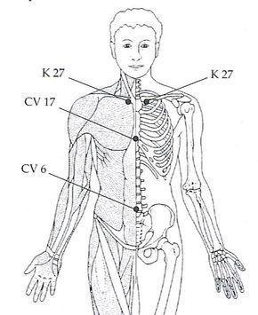 10 puntos de acupresión potentes para tratar la hinchazón, retención de agua y edema .El edema es un tipo de inflamación causada por el agua y el exceso de retención de líquidos en los tejidos del cuerpo, incluyendo la piel y se produce principalmente en las manos, brazos, piernas, pies y tobillos. El edema se…