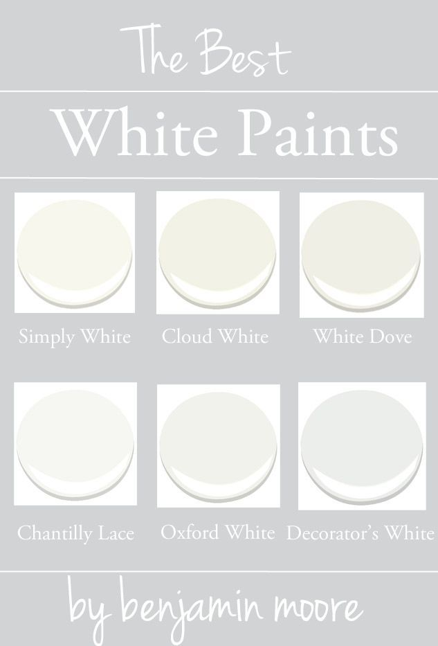 25 best ideas about benjamin moore white on pinterest for White is all colors