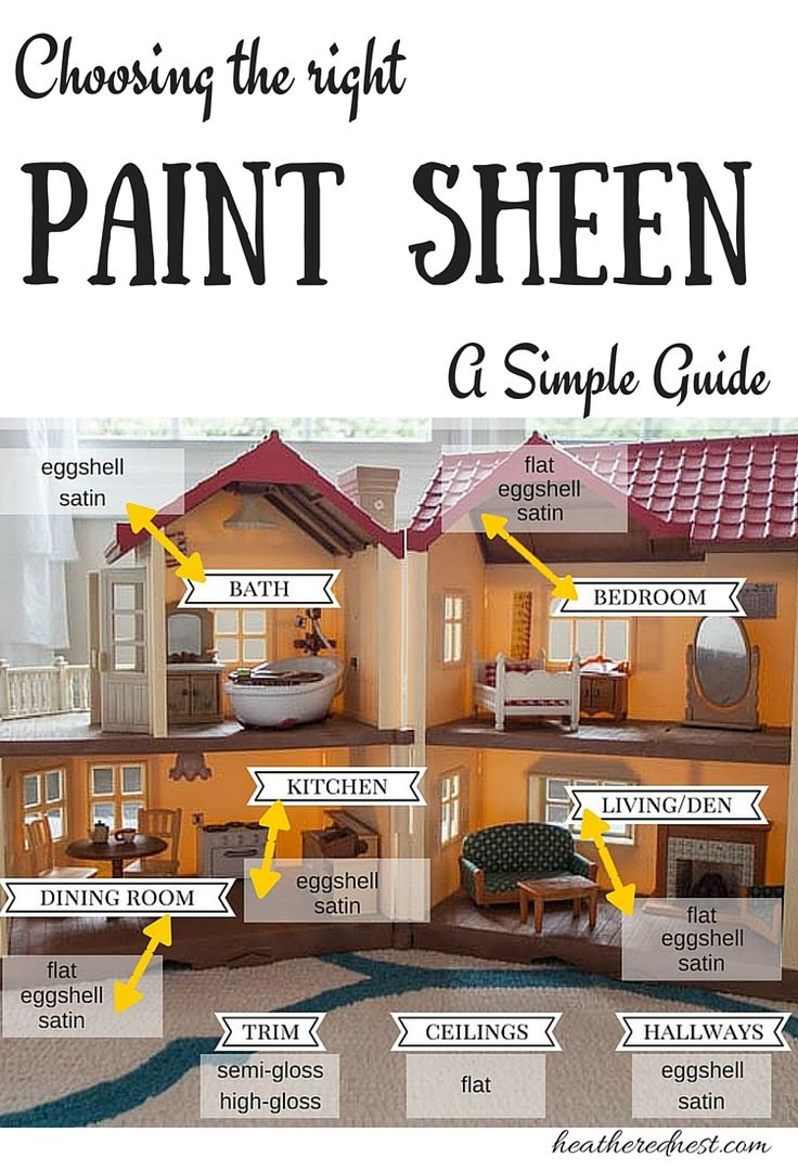 How to choose a paint sheen