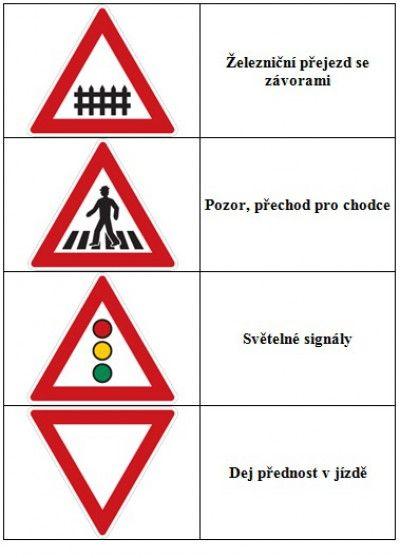 Děti z SDH Malá Hraštice - Zajímavosti a různé - Dopravní značky