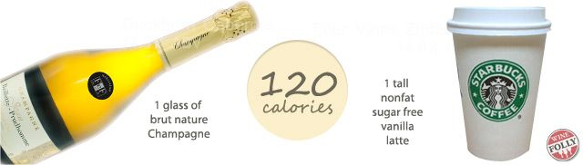 There Are Calories in Wine (oh no!)