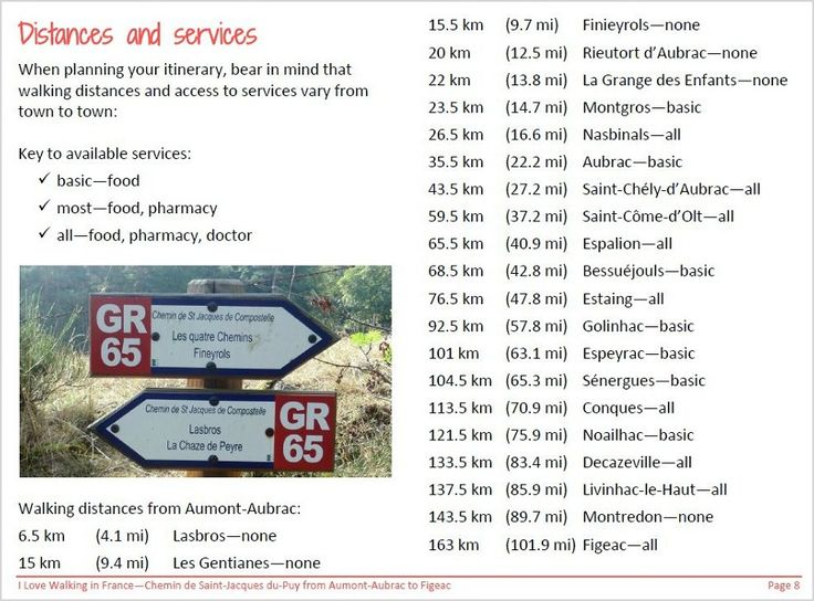 Guidebook page Distance and services Aumont-Aubrac to Figeac