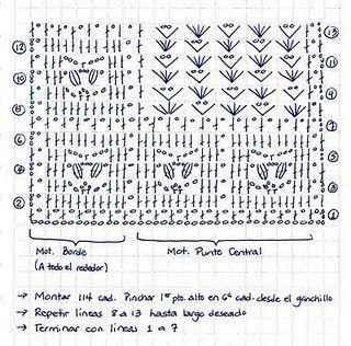 questA dolcissima copertina ad uncinetto è stata realizzata da uno schema di Terry Kimbrough, stilista di crochet, e ci viene riproposta i...