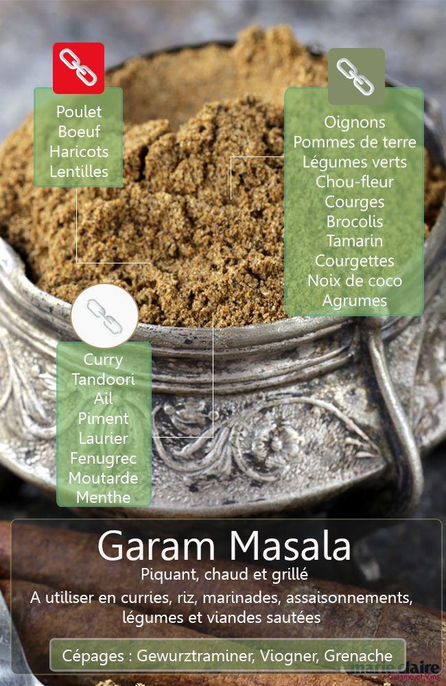 Les ingrédients à marier avec le Garam Masala