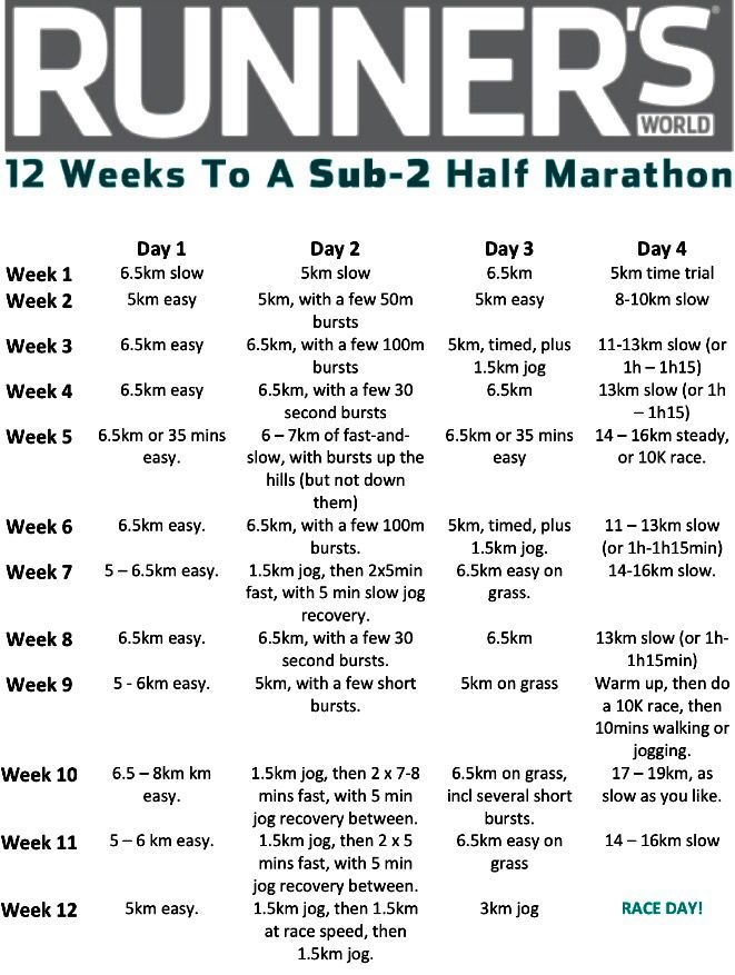 12 Weeks to a Sub 2 Half Marathon  http://www.runnersworld.co.za/training/training-programmes/12-weeks-to-your-first-sub-2-21km/