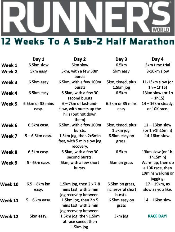 12 Weeks to a Sub 2 Half Marathon  http://www.runnersworld.co.za/training/training-programmes/12-weeks-to-your-first-sub-2-21km/