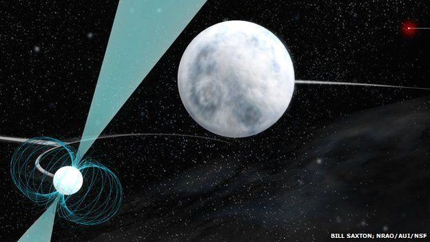 "Gravity news - ""finding deviations (in the equivalence principle) would indicate a breakdown of general relativity"" http://bbc.co.uk/news/science-environment-25598051"