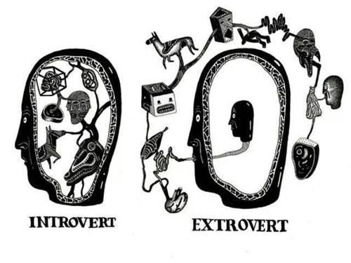 introvert extrovert personality test pdf