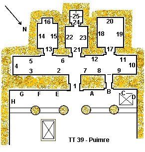 Ägyptologie Forum - Lexikon: Puiemre (2. Amunpriester, 18. Dyn, TT39)