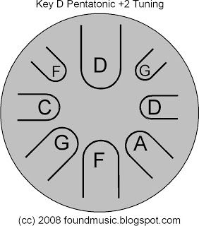 found music: Alternative Hank Drum Tuning Configurations