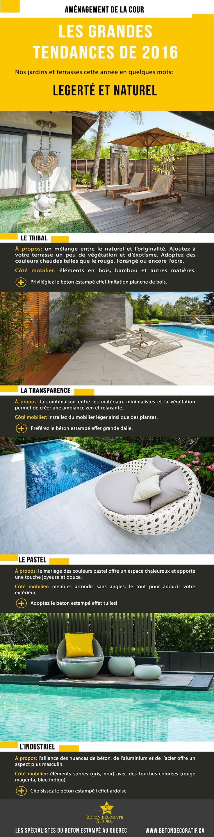 #Infographie: Aménagement de la cour Ne ratez pas les tendances des terrasses et jardins pour l'année 2016!  Du mobilier tribal ou industriel, voici quelques idées pour votre cour arrière.