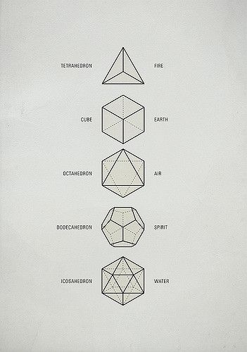 Sacred Geometry 1 | Flickr - Photo Sharing!