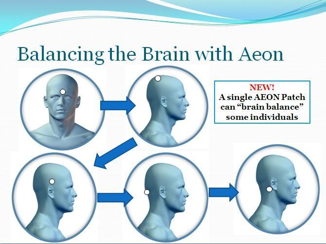 LifeWave Aeon Patch Helps Nervous System Balance   Experience LifeWave ...