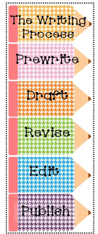 Do you love those writing process pencils in the colorful and cute designs? This is a great product that includes the writing process pencils with the writing and blank ones for your own use. Also included are some writing process bookmarks to print for your students. Enjoy!All TPT products available in custom designs and colors by request at erf8518@yahoo.com