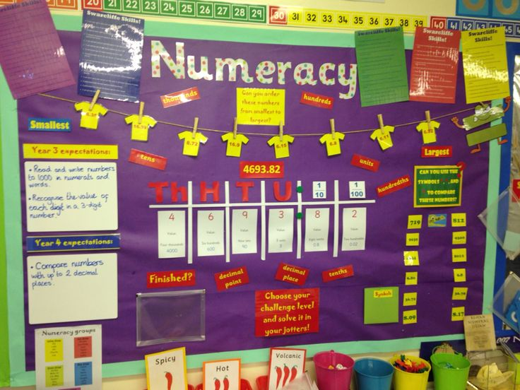 Classroom Ideas Ks2 ~ Best classroom displays ks ideas on pinterest