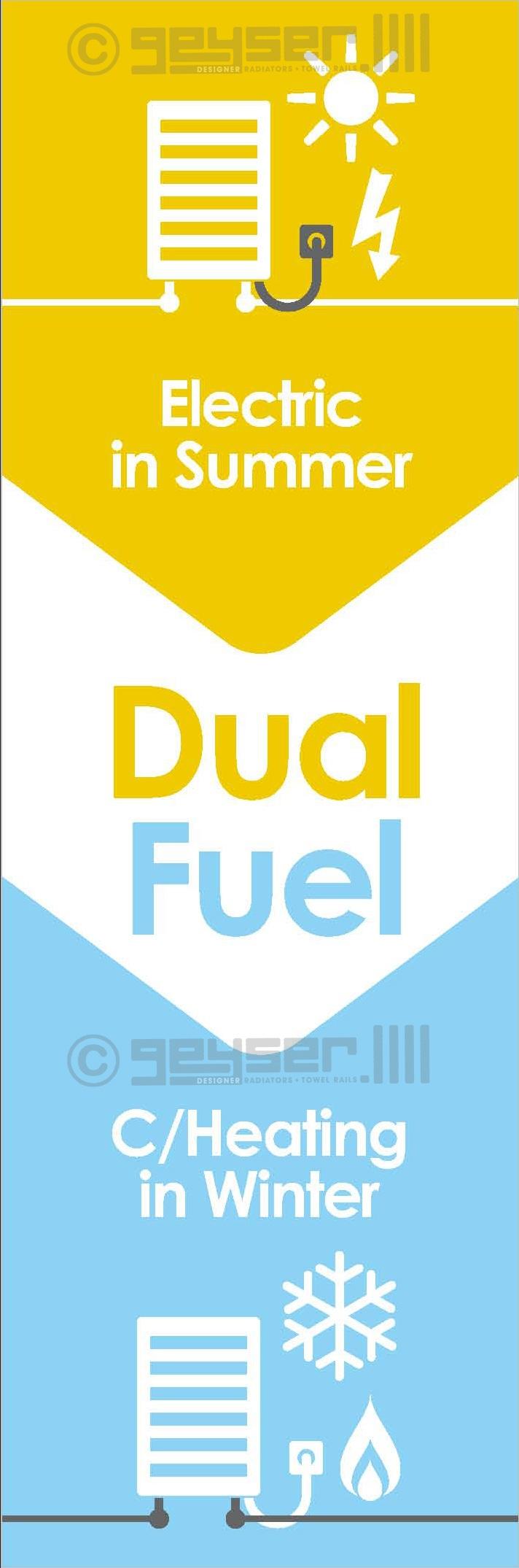 Dual Fuel Heated Towel Rail Portrait Banner