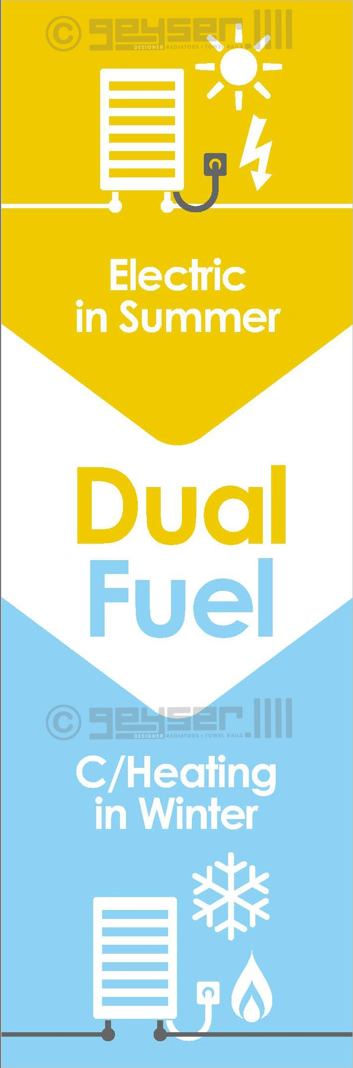 Dual Fuel Heated Towel Rail Portrait Banner