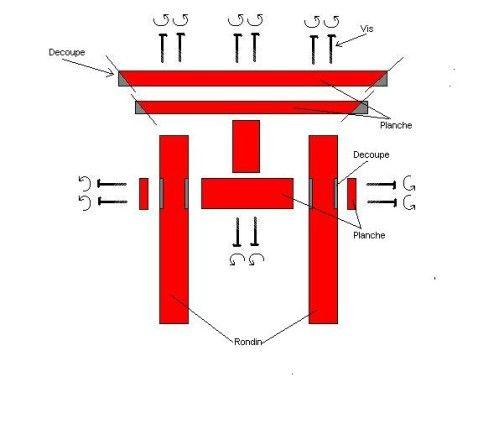 Je me lance dans la fabrication d'un Torii. Vu que le jardin n'est pas de grande taille pour garder une certaine homogénéité le Torri sera de taille modeste. voici un schéma du modèle que j'envisage de créer. Détail: J'utilise des chutes de bois et de...