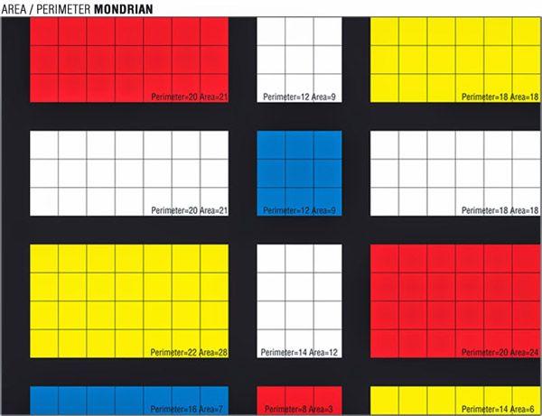 Mondrian Math--teaching math with art integration. Cool!