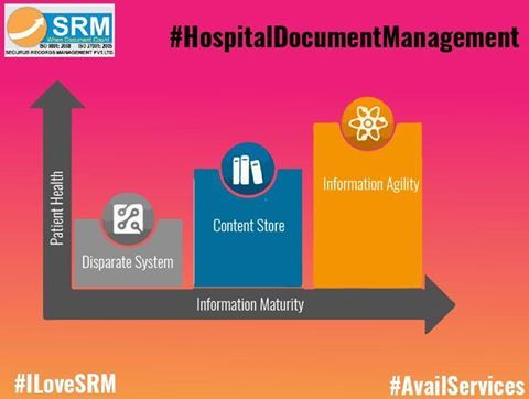 We offer Hospital ‪#‎Documentmanagement‬ services. www.securus.co.in ‪#‎records‬ ‪#‎document‬ ‪#‎recordmanagement‬