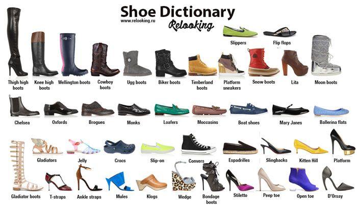 виды обуви женской названия с картинками фотопечатью