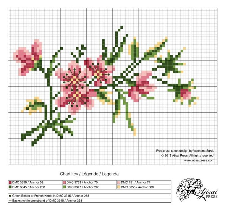 Free flowers Cross Stitch Patterns | flowers chart - Cross stitch Picture