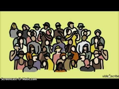 Computational Thinking by Busra Zorba - YouTube