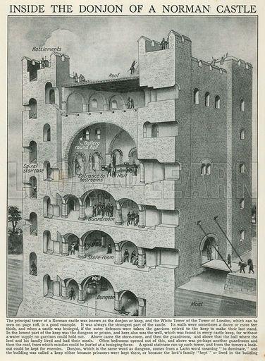 Image result for donjon