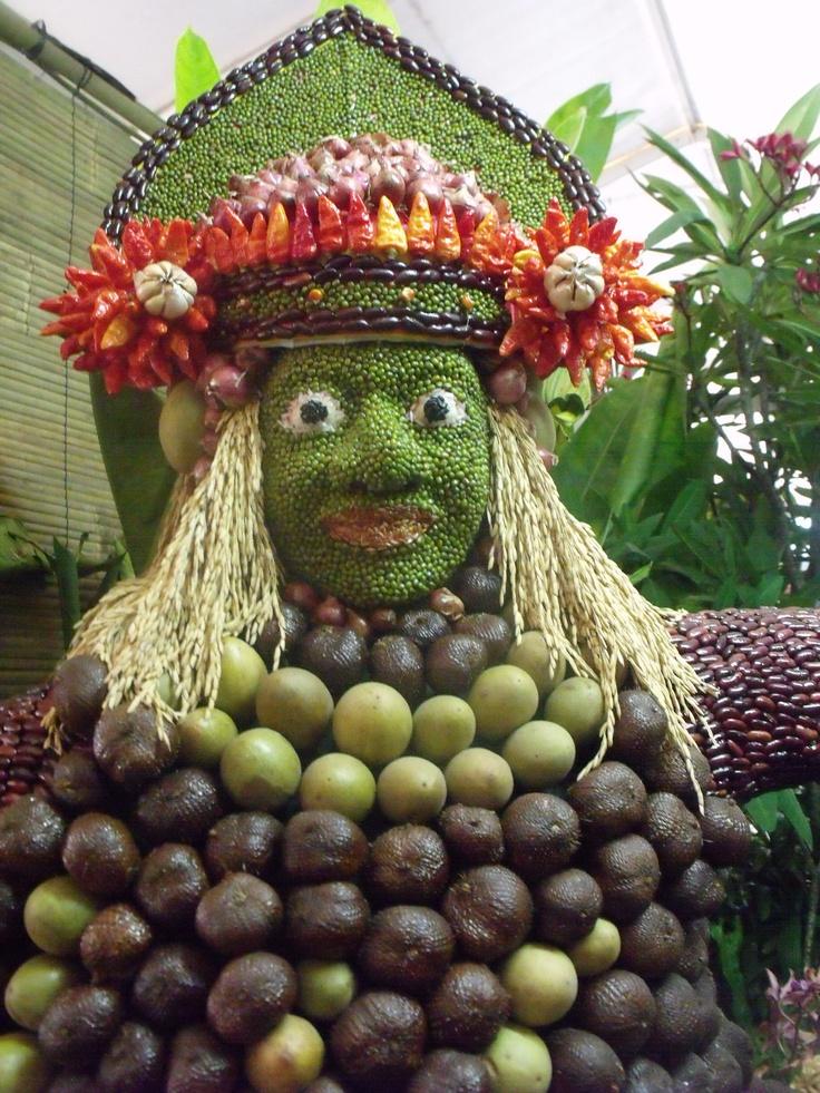 Creative Horticulture ~ Bali