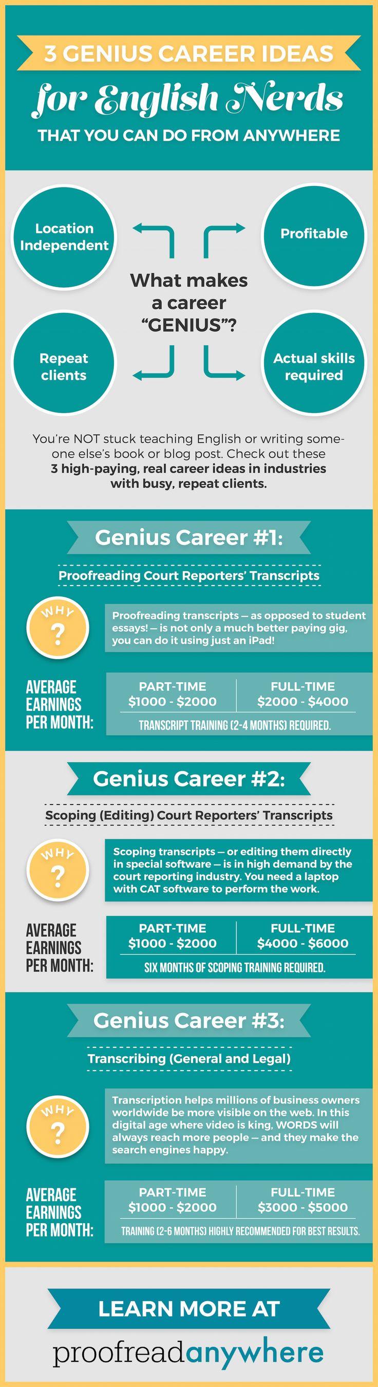 3 Genius Career Ideas for English Nerds
