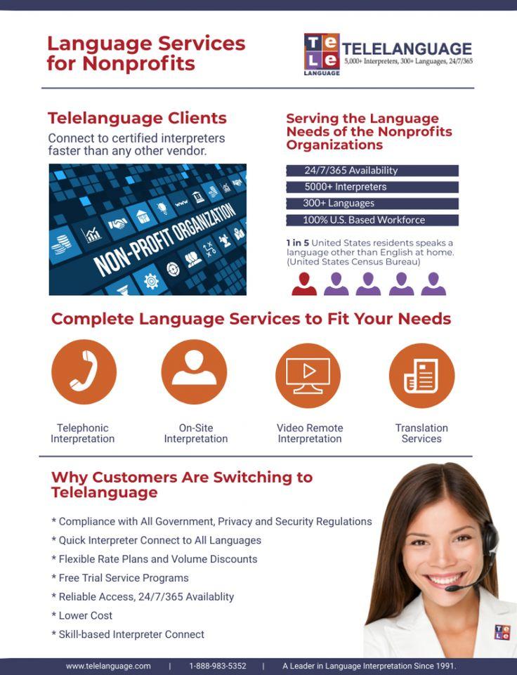 Nonprofit Language Services Interpretation and