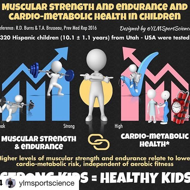 #Repost @ylmsportscience ・・・ 👦🏼💪🏻 Muscular Strength, Endurance and Cardio-Metabolic Health in Children. Strong kids = Healthy kids  #sport #exercise #health #kids #strength #sportsmedicine #sportscience #infographic