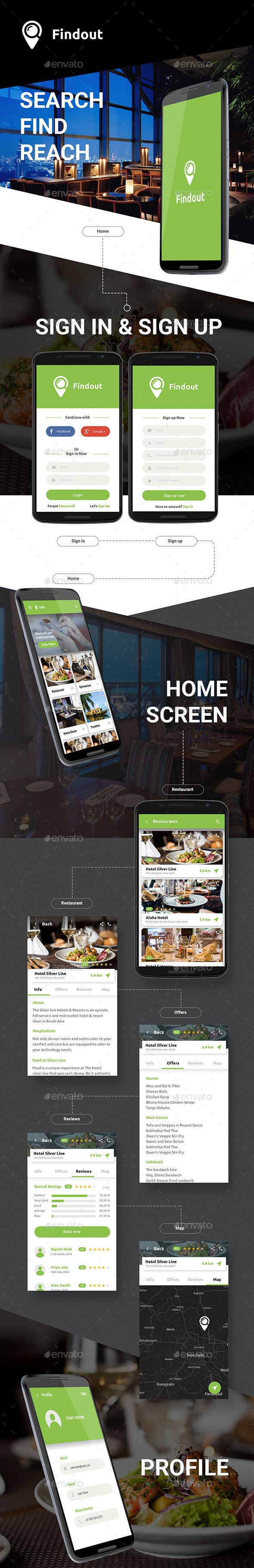 Findout:Places Nearby, like Restaurant, Cinema, Gym and all Service Finder - User Interfaces Web Elements