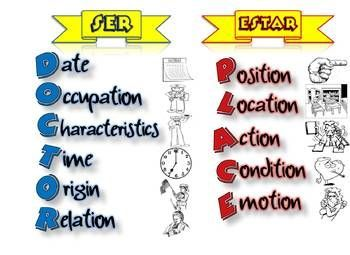 SER vs ESTAR poster with D.O.C.T.O.R. and P.L.A.C.E. acronyms for uses!!! this would b helpful!:
