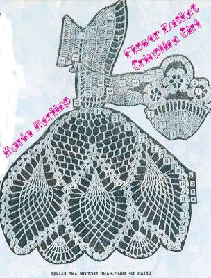 Crochet Living: Crinoline Lady with Basket of Posies! Free pattern.