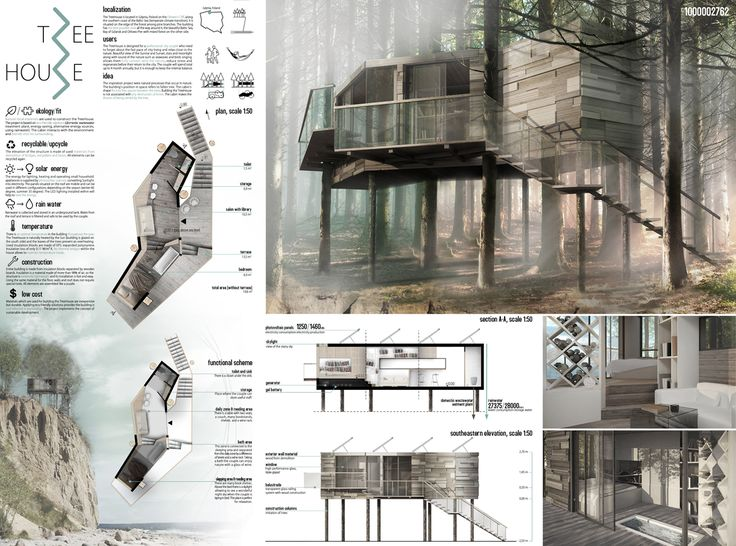 Best 25+ Architectural presentation ideas on Pinterest - project presentation