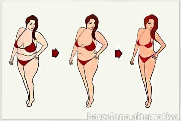 En este post te enseñamos como conseguir un vientreplano, con este jarabe, solo tienes que tomar 2 cucharadas al dia y reducirás la grasa del estómago y se eliminará el exceso de agua del cuerpo. Los ingredientes utilizados en esta receta son excelentes para la visión, el oído y la memoria. El ingrediente principal de …