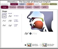 Sounds of Speech  http://www.uiowa.edu/~acadtech/phonetics/english/english.html