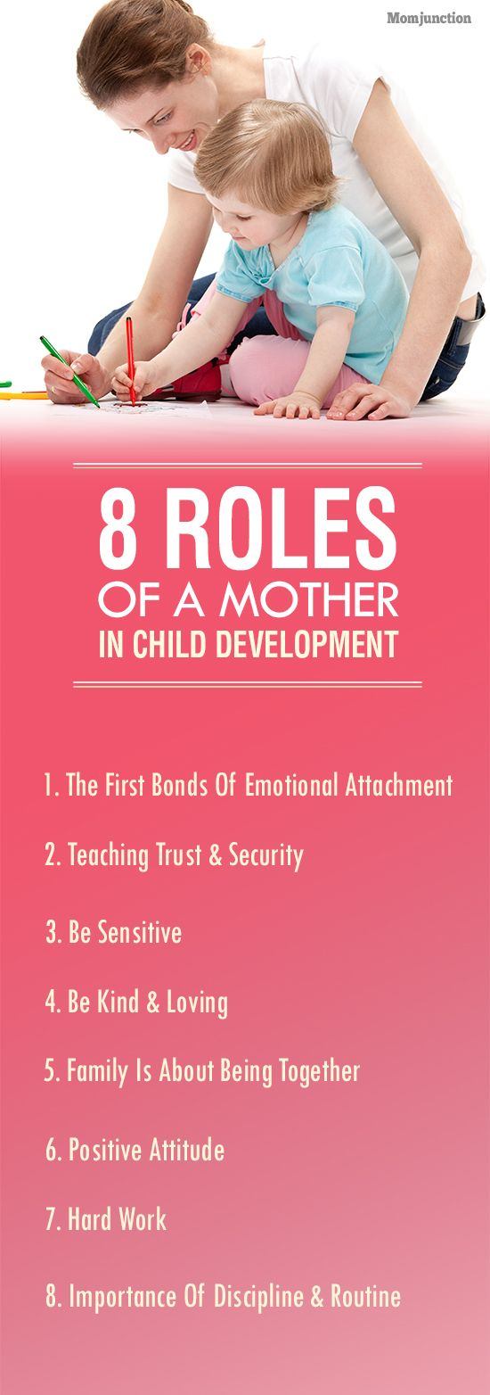 The Eight Different Roles Of A Mother In Child Development: There is so much you constantly do for your child, knowingly and unknowingly. Here are eight roles you will play as a mother in your child's development: