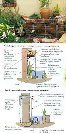 Как создать настенные фонтаны | Дача - впрок