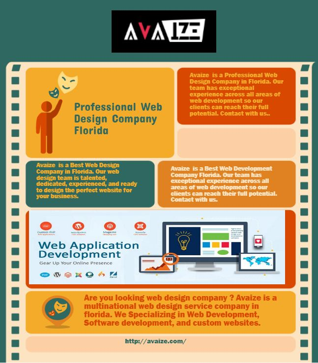 Avaize Is A Professional Web Design Company In Florida Our Team Has Exceptional Experience Across All Web Design Services Web Design Professional Web Design