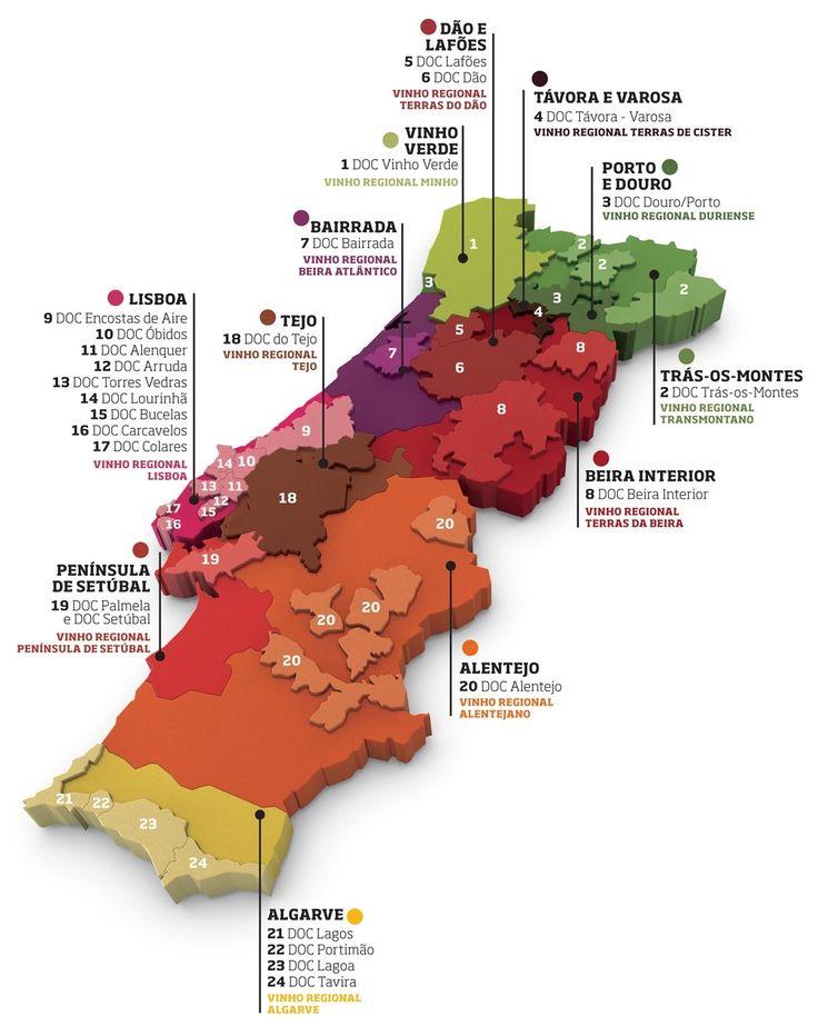 Découvrez les plus grand vins du Portugal - vins Portugal | ESTATE SELECTION